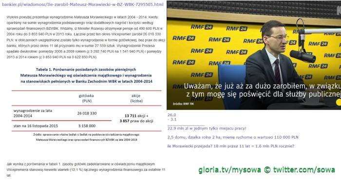 Ile zarobil Mateusz Morawiecki w BZ WBK